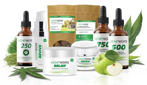Wholesale HempWorx, Wholesale CBD, Shop Online, hempworx wholesale, Hemp products wholesale